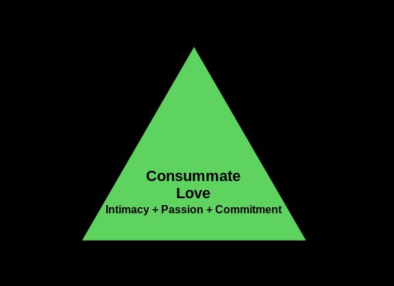 romantic love vs companionate love goodpsychology